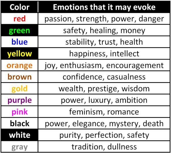 Color Emotions