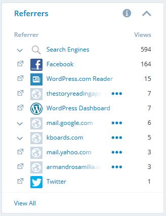 Blog Stats 3